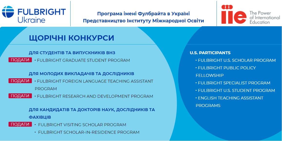 Прийом заявок для участі у конкурсах на здобуття стипендій імені Фулбрайта